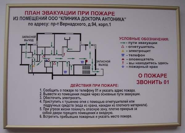 План эвакуации при пожаре в металлическом или пластмассовом профиле.